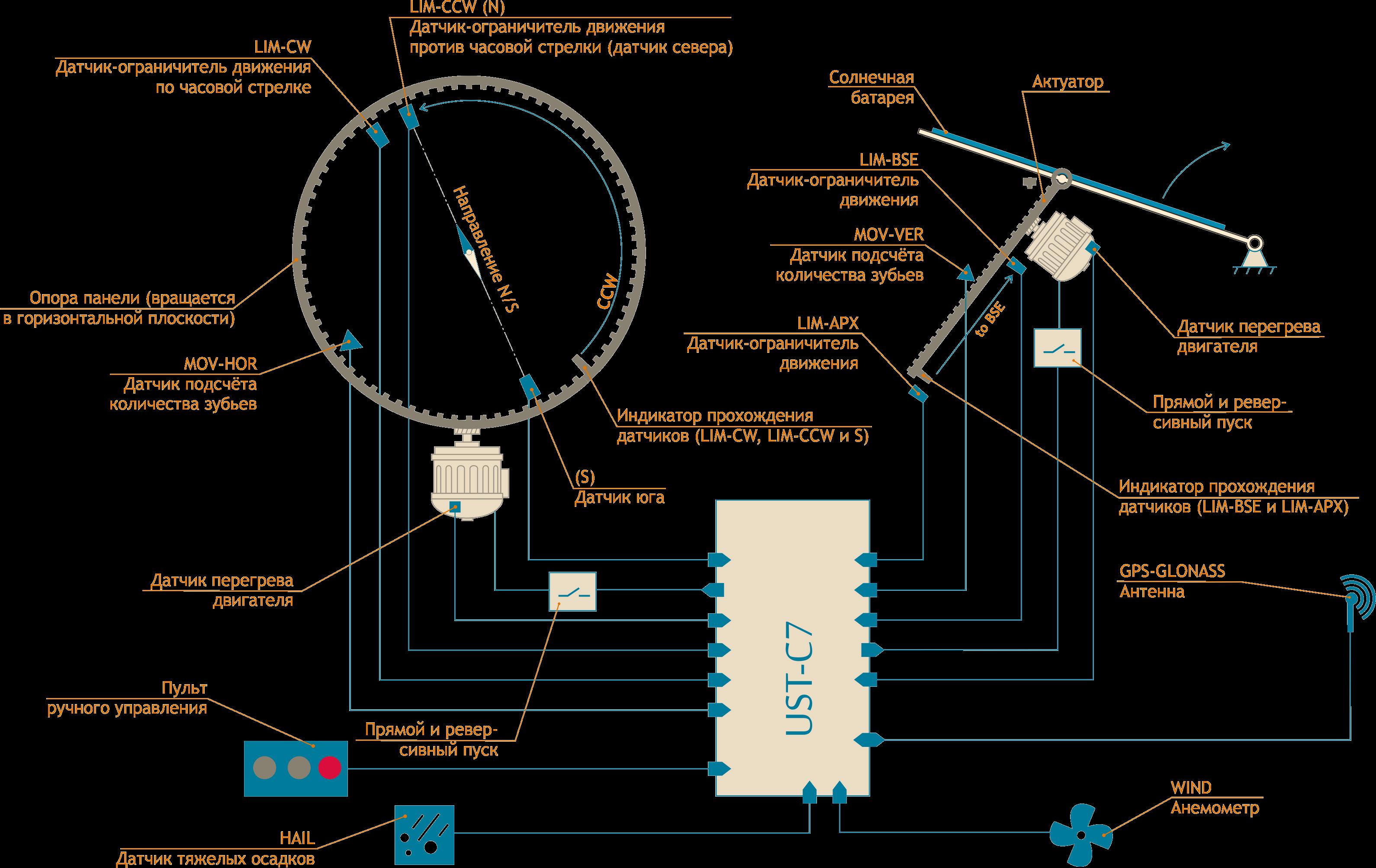 преобразователь промышленный п 215м схема