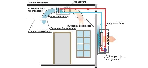 Холодильный контур, включающий
