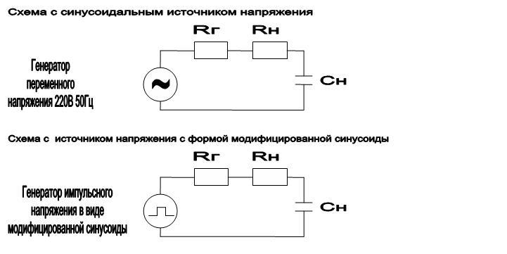 Схемы для моделирования в
