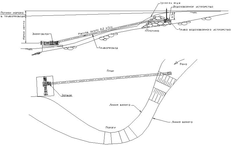 Схема установки энергоблока