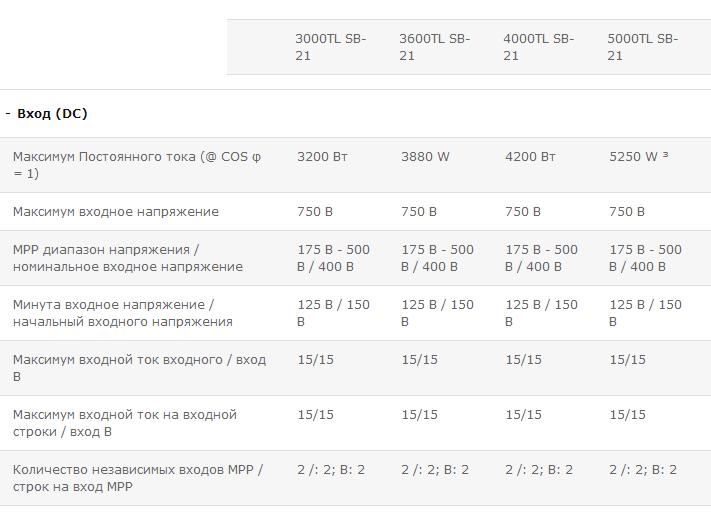 ss (2013-07-02 at 07.35.38).png