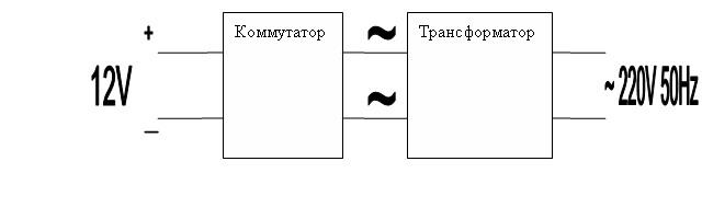 Блок-схема трансформаторного